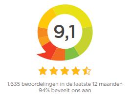 Lees hier de ervaringen met Superfoodstore.nl